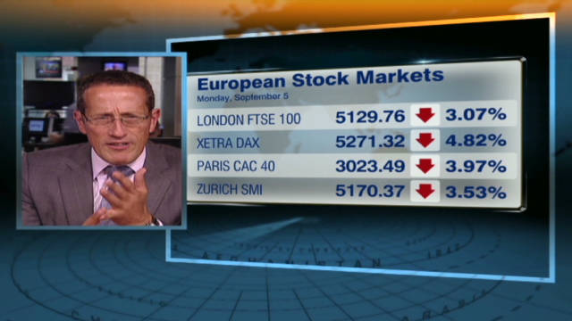quest euro markets down_00020601
