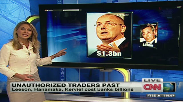 Past unauthorized traders cost billions