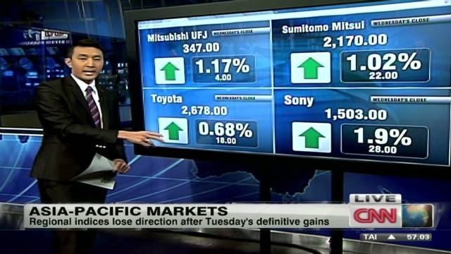 inocencio asia markets update_00002525