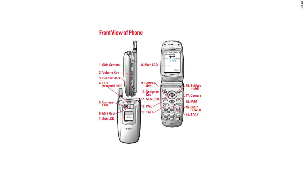 "It's almost unimaginable that people once had cell phones without built-in cameras. One of the first, the PCS phone by Sanyo 5300, sold in Sprint stores for $400 in 2002. ""When Sanyo introduced the color-screen SCP-5000 a couple of years ago, consumers got a glimpse of what cell phones might be able to do in the future,"" a <a href=""http://reviews.cnet.com/4505-6454_7-20776128.html#ixzz1ZwDAs6vy "" target=""_blank"">CNET review</a> said at the time. ""Now, two iterations later, the SCP-5300, with its 65,000-color display and flash-equipped built-in camera, is making that vision a reality."""