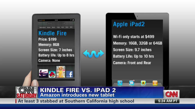 Kindle Fire vs. iPad 2