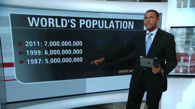 Why is global population spiking?