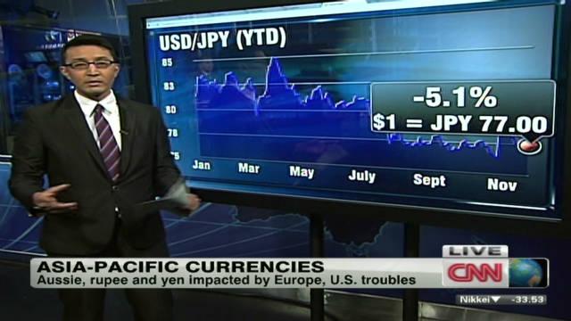 inocencio asia pacific currencies _00013520