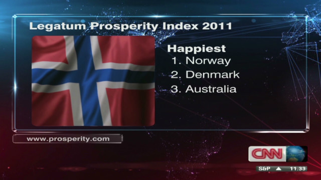 ctw.global.happiness.rankings_00002029
