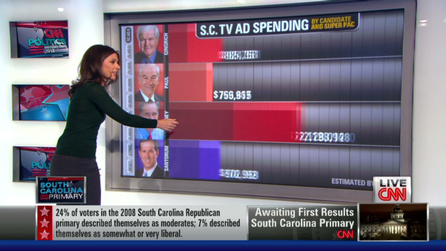 exp Erin Burnett on GOP Ad Spend in SC_00002001