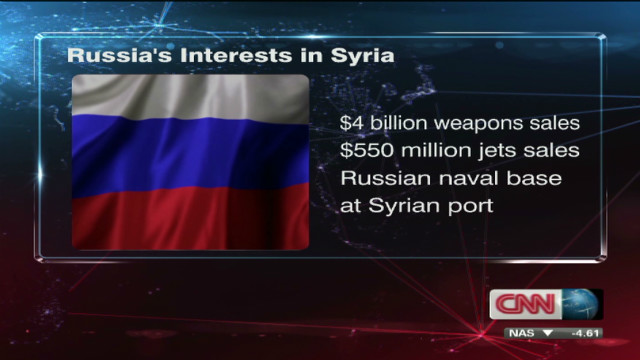 Syrian crisis: Why Russia matters