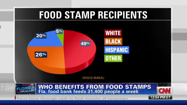 nr who benefits from food stamps_00014319