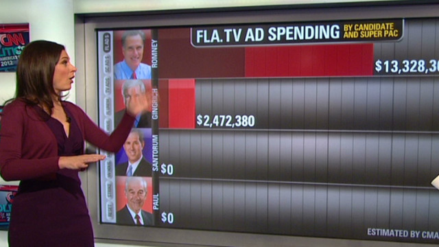 fl prime ad spending fact check_00010215