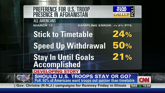 Should U.S. troops stay or go?