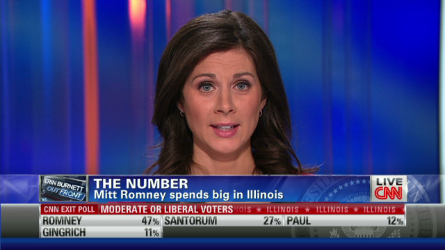 The Number: Massive Campaign Spending