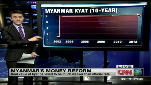inocencio myanmar money reform_00003626