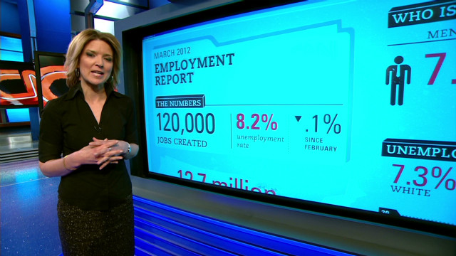Jobs report weaker than expected