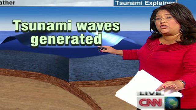 Explaining how tsunamis form