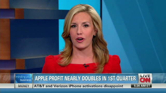MYB: Apple's stellar earnings report