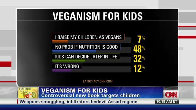exp kaye.vegan.poll_00002001