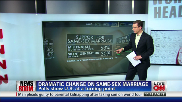Shift in same-sex marriage debate