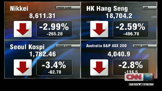 Asia stock markets drop