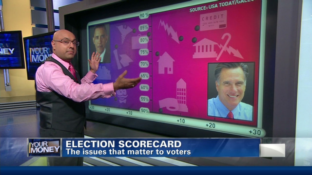 Election scorecard: The issues that matter most