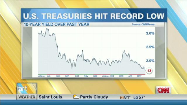 exp early myb treasuries low_00002001