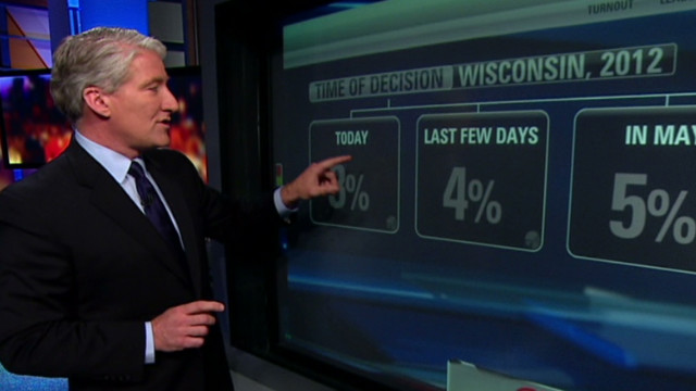 EB king wisconsin exit polls_00005118