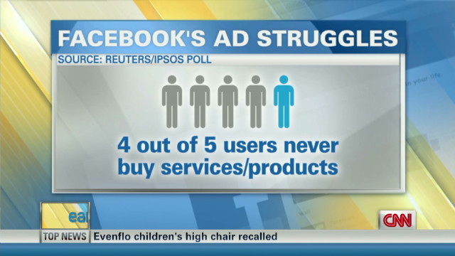Can Facebook make money from ads?