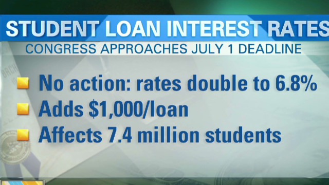 Congress student loan deadline looms