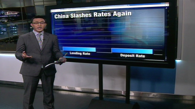 inocencio china rate cuts markets_00000000