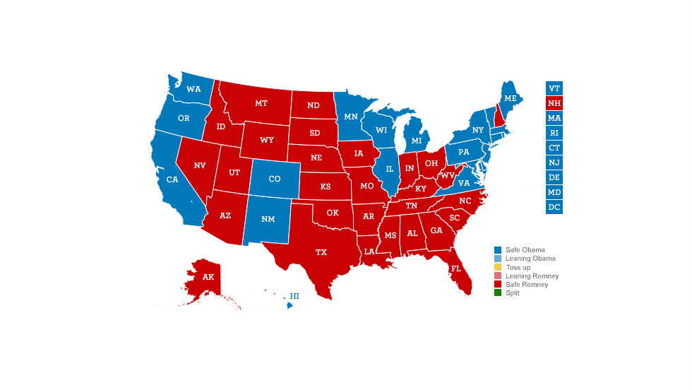 <strong>Straight battleground split: </strong>Obama wins Virginia and Colorado; Romney wins New Hampshire, Florida, Ohio, Iowa, and Nevada.