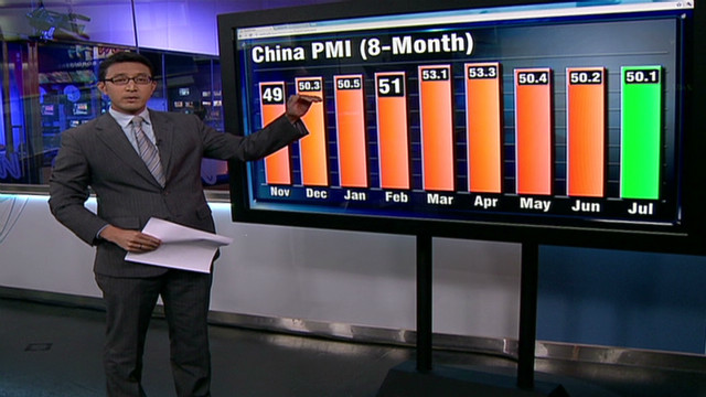 More signs of economic slowdown in China