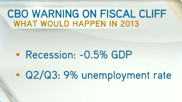 exp early romans cbo fiscal cliff_00003103