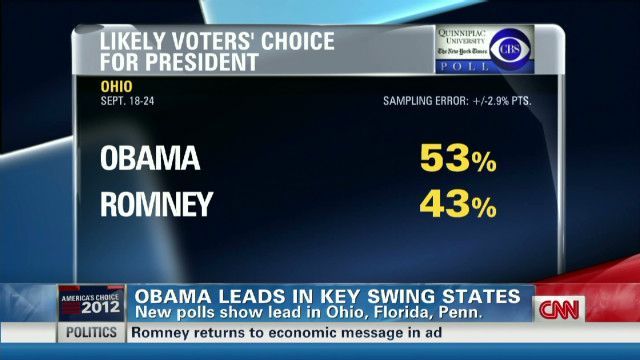Giuliani: 'Obama is ahead' of Romney