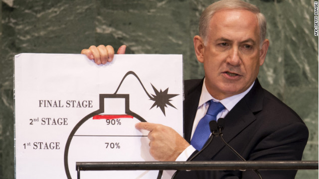 Political power of Netanyahu