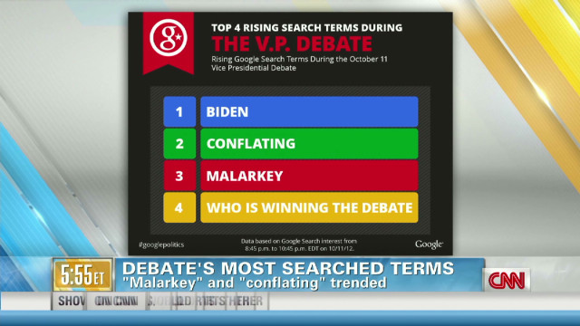 'Malarkey,' 'shirtless' trend in debate