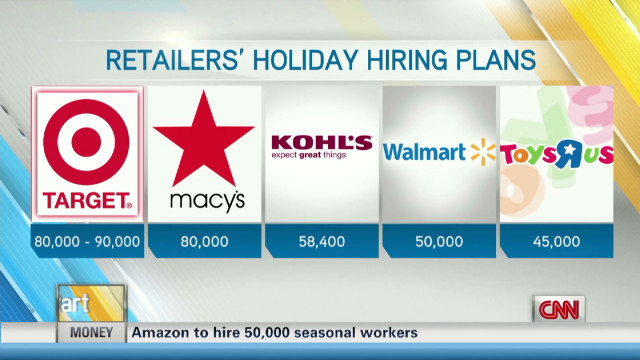 exp early myb holiday hiring_00005827