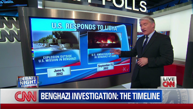 Timeline: Benghazi attack