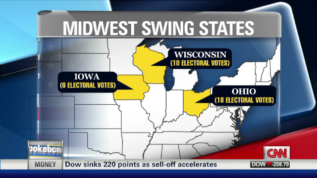 The Heartland important for election