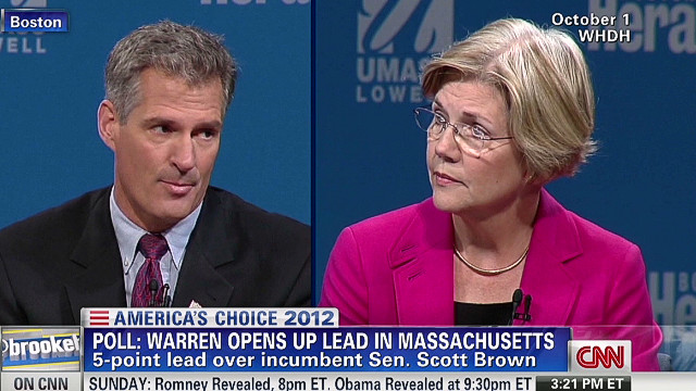Poll position in Mass. Senate race