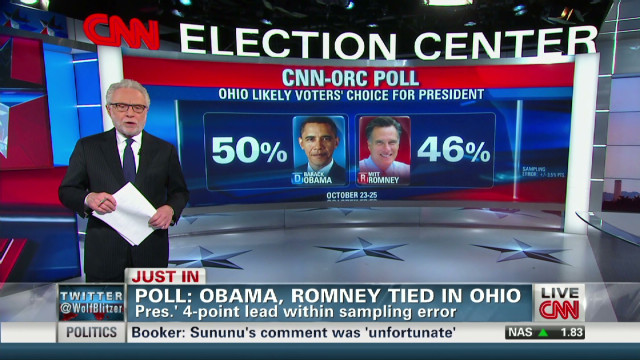 Poll: Obama, Romney tied in Ohio