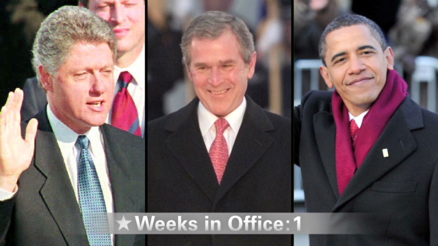 Aging in Oval Office: Who did it best?