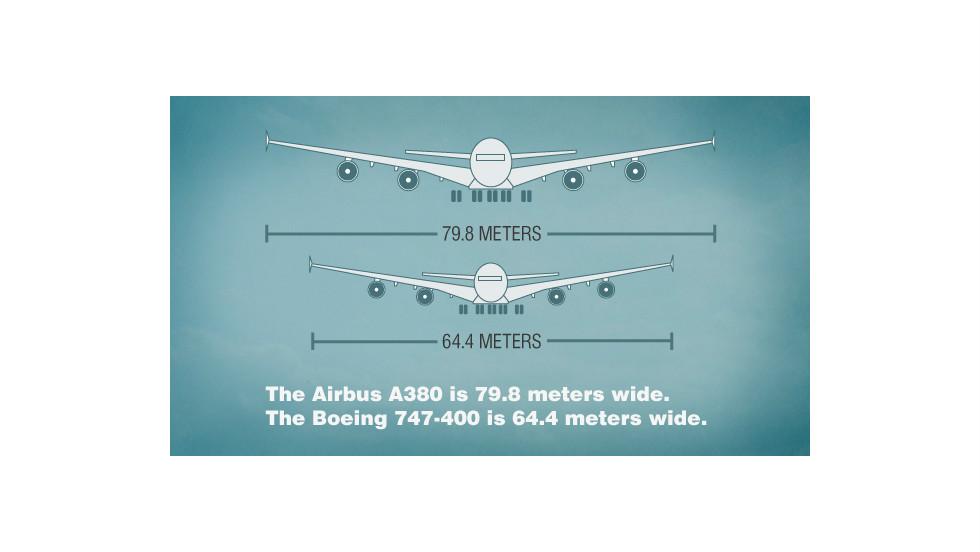 airbus graphic 2 width