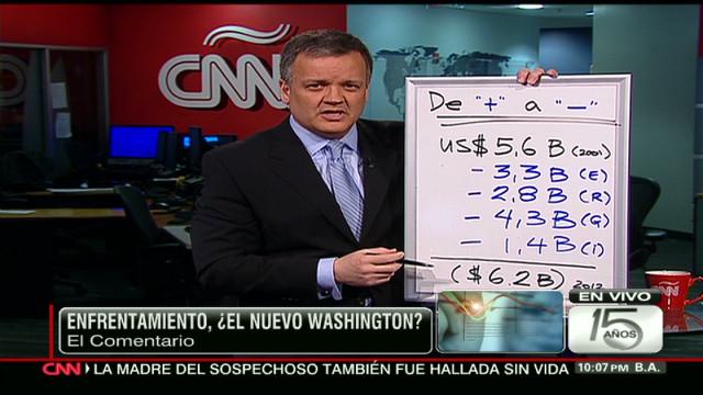 cnn dinero comentario enfrentamiento normal en washington_00022805
