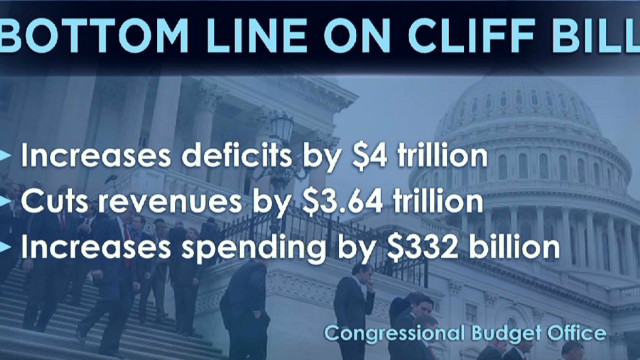 Fiscal cliff averted, more trouble ahead