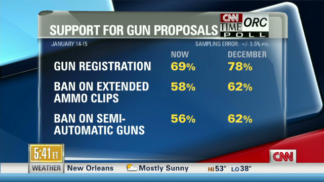 exp early steinhauser gun control polls_00002001.jpg