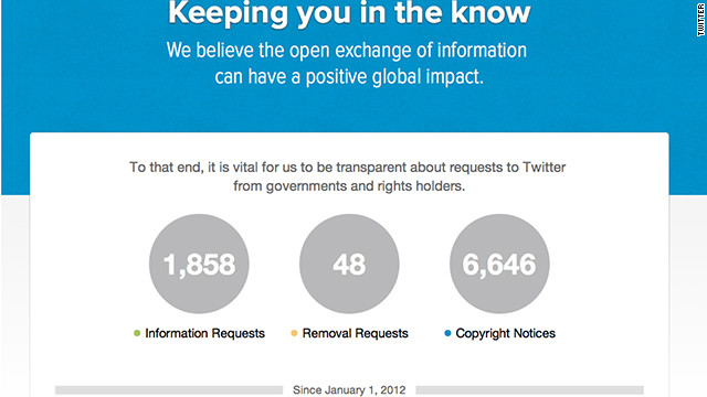 Both Twitter and Google released transparency reports which highlight government requests for user data.