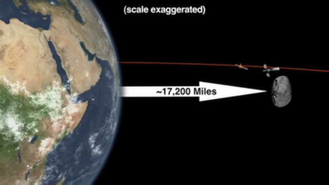 NASA: Don't fear asteroid passing Earth