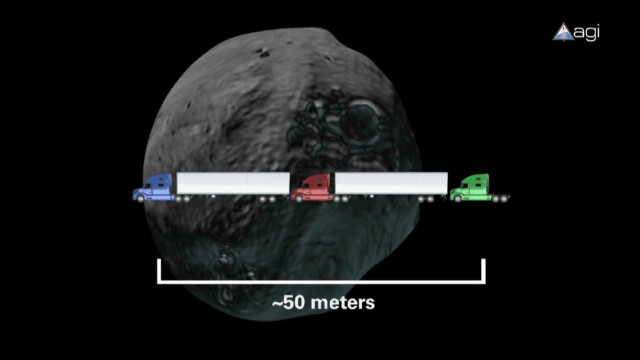 Fly-by asteroid too close for comfort