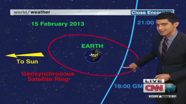 Asteroid to 'graze' past Earth