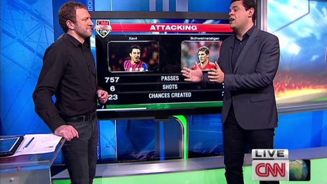 Football tactics: Xavi vs. Schweinsteiger