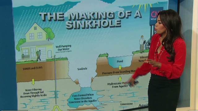 What causes sinkholes?