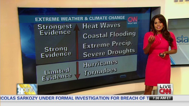 What's behind wild weather swings?